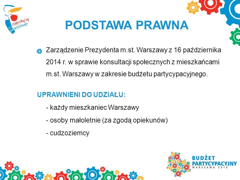 PODSTAWA PRAWNA Zarządzenie Prezydenta m.st. Warszawy z 16 października 2014 r.