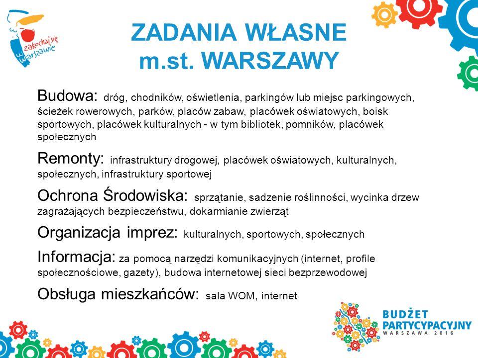 ZADANIA WŁASNE m.st.