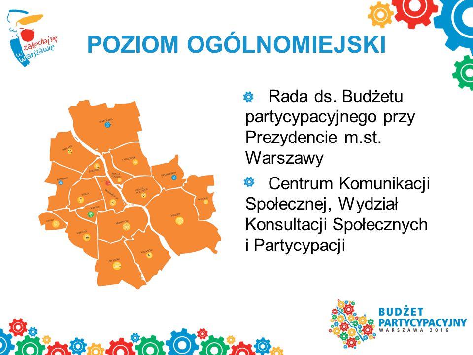 POZIOM OGÓLNOMIEJSKI Rada ds. Budżetu partycypacyjnego przy Prezydencie m.st.