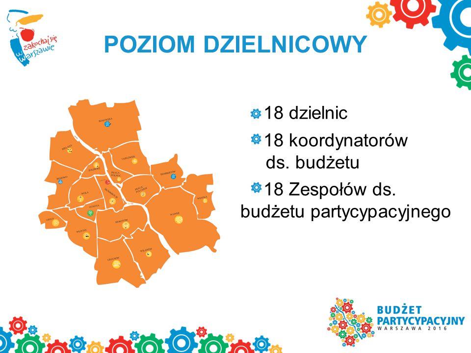 Budowa Żłobka na terenie Zespołu Szkół Nr 49 przy ul.