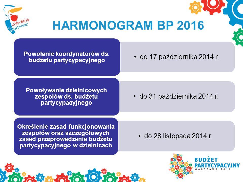 HARMONOGRAM BP 2016 do 17 października 2014 r. Powołanie koordynatorów ds.