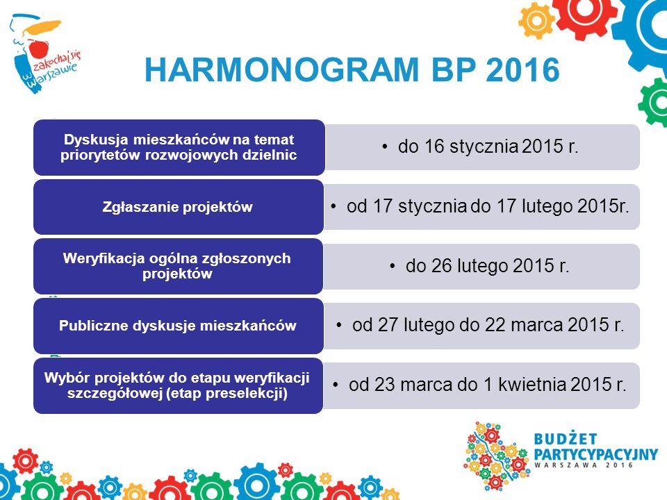 HARMONOGRAM BP 2016 do 22 maja 2015 r.Weryfikacja szczegółowa od 3 czerwca do 15 czerwca 2015 r.