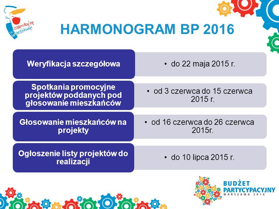 HARMONOGRAM BP 2016 do 22 maja 2015 r. Weryfikacja szczegółowa od 3 czerwca do 15 czerwca 2015 r.