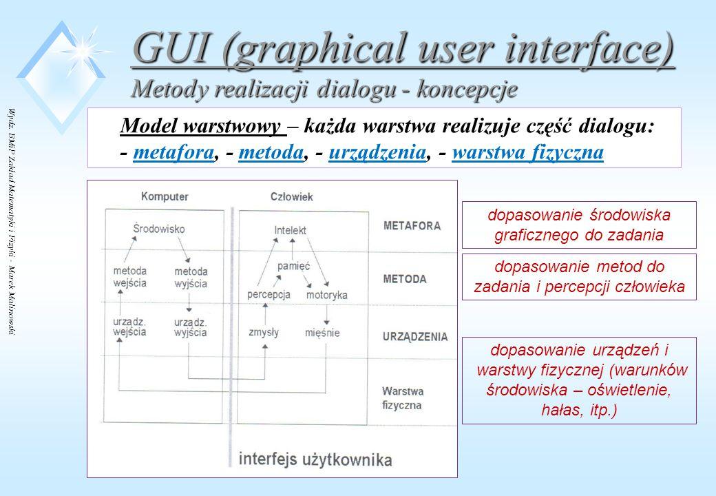 Wydz. BMiP Zakład Matematyki i Fizyki - Marek Malinowski GUI (graphical user interface) Metody realizacji dialogu - koncepcje Model warstwowy – każda