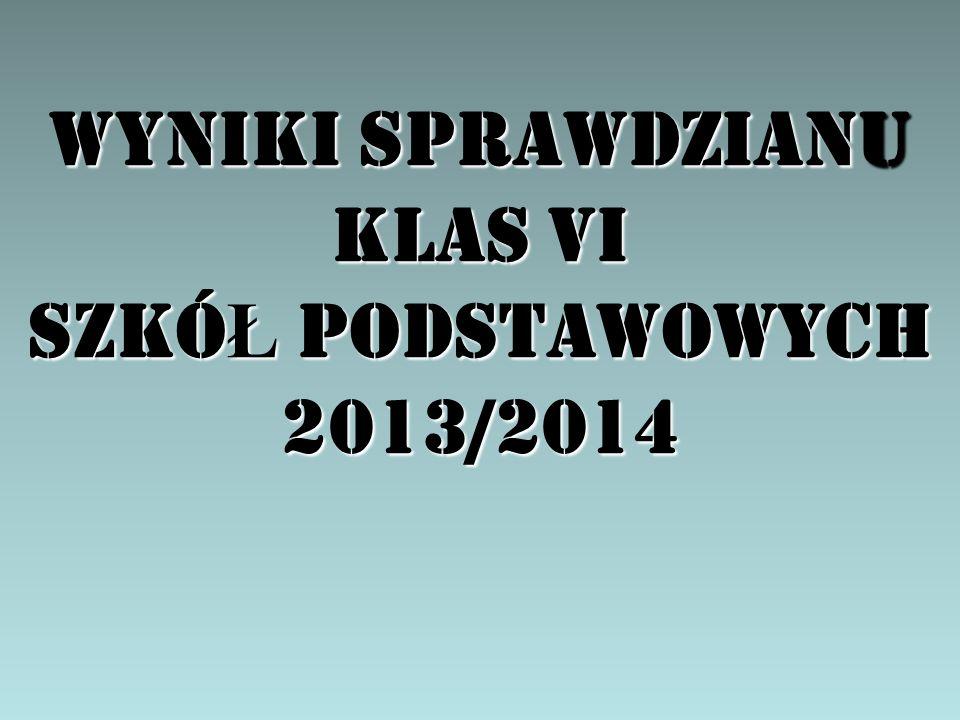 WYNIKI SPRAWDZIANU klas VI Szkó Ł Podstawowych 2013/2014