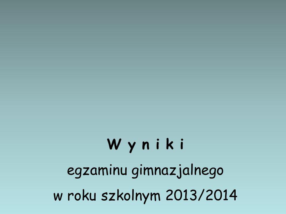 W y n i k i egzaminu gimnazjalnego w roku szkolnym 2013/2014