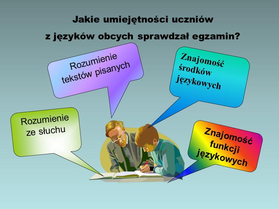 Jakie umiejętności uczniów z języków obcych sprawdzał egzamin? Rozumienie ze słuchu Rozumienie tekstów pisanych Znajomość środków językowych Znajomość