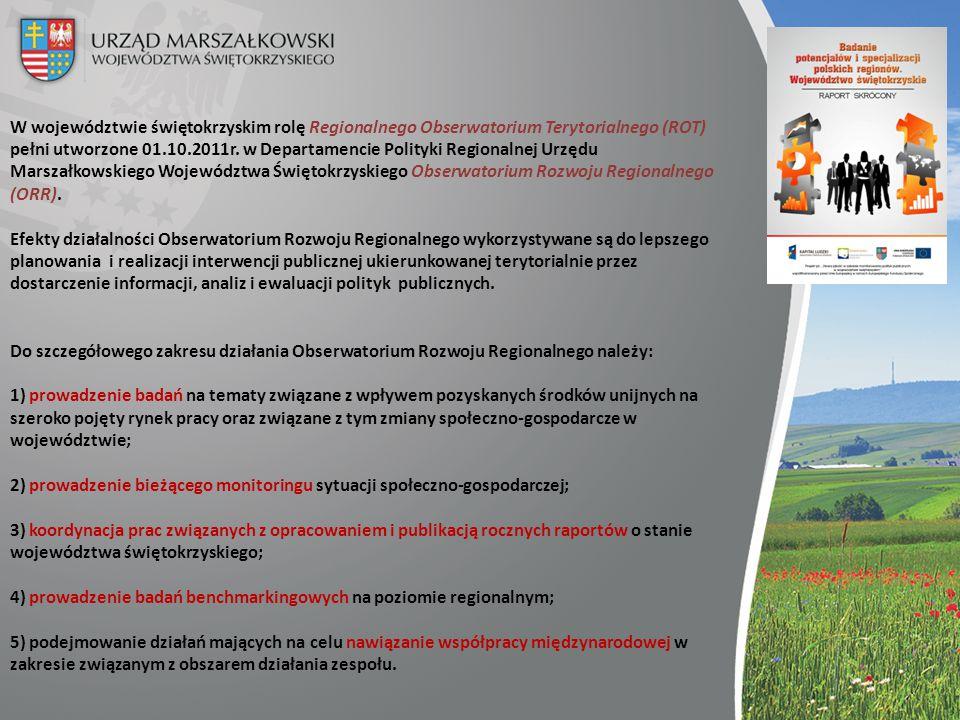 W województwie świętokrzyskim rolę Regionalnego Obserwatorium Terytorialnego (ROT) pełni utworzone 01.10.2011r. w Departamencie Polityki Regionalnej U