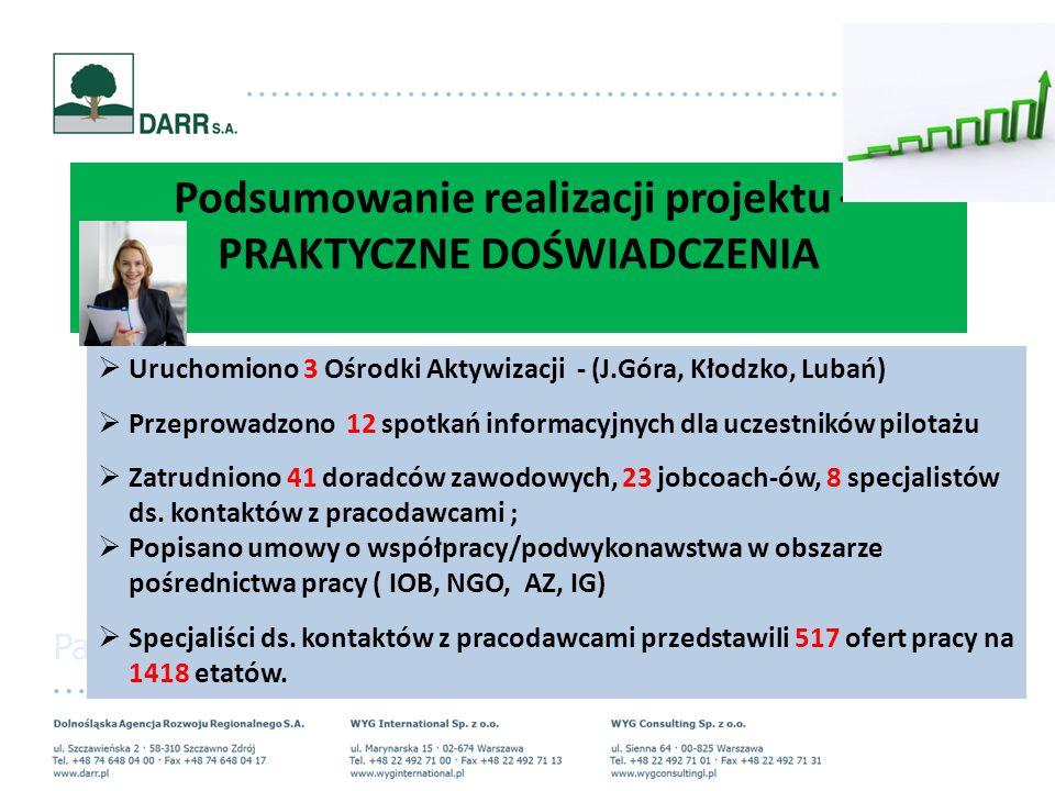 Podsumowanie realizacji projektu – PRAKTYCZNE DOŚWIADCZENIA  Uruchomiono 3 Ośrodki Aktywizacji - (J.Góra, Kłodzko, Lubań)  Przeprowadzono 12 spotkań