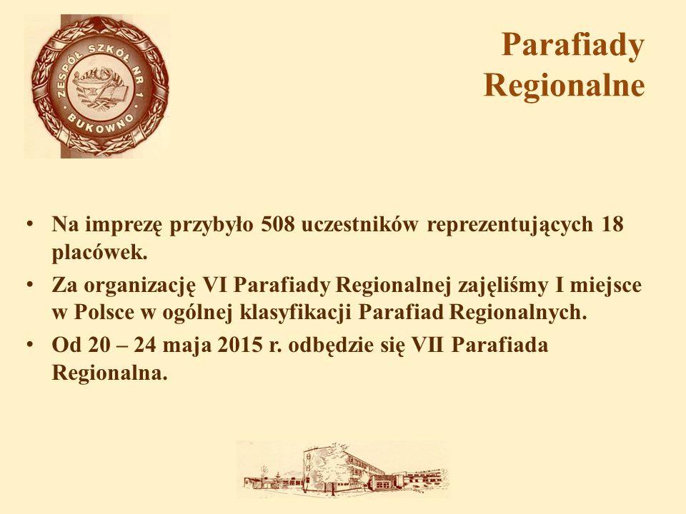 Parafiady Regionalne Na imprezę przybyło 508 uczestników reprezentujących 18 placówek. Za organizację VI Parafiady Regionalnej zajęliśmy I miejsce w P
