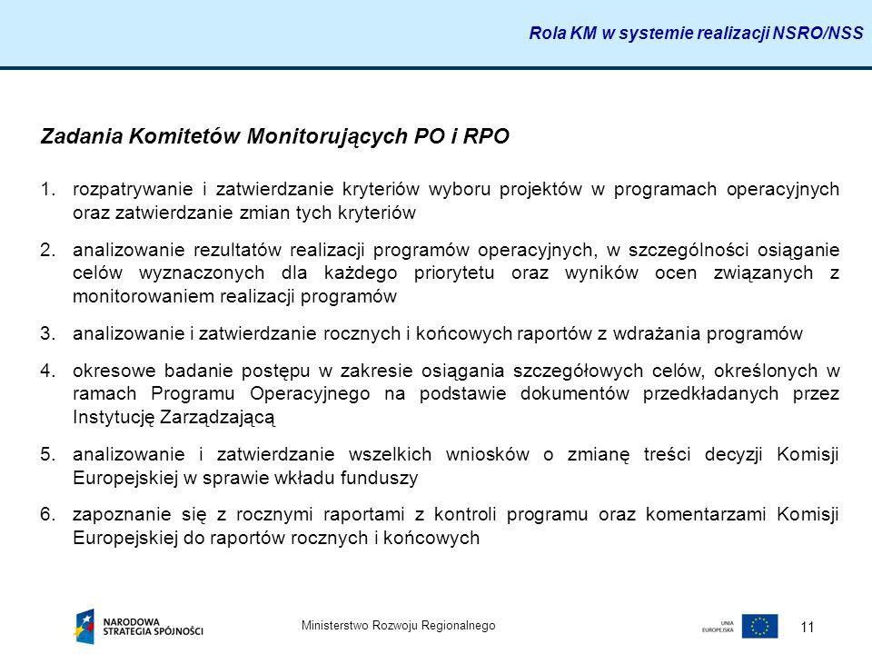 Ministerstwo Rozwoju Regionalnego 11 Zadania Komitetów Monitorujących PO i RPO 1.rozpatrywanie i zatwierdzanie kryteriów wyboru projektów w programach