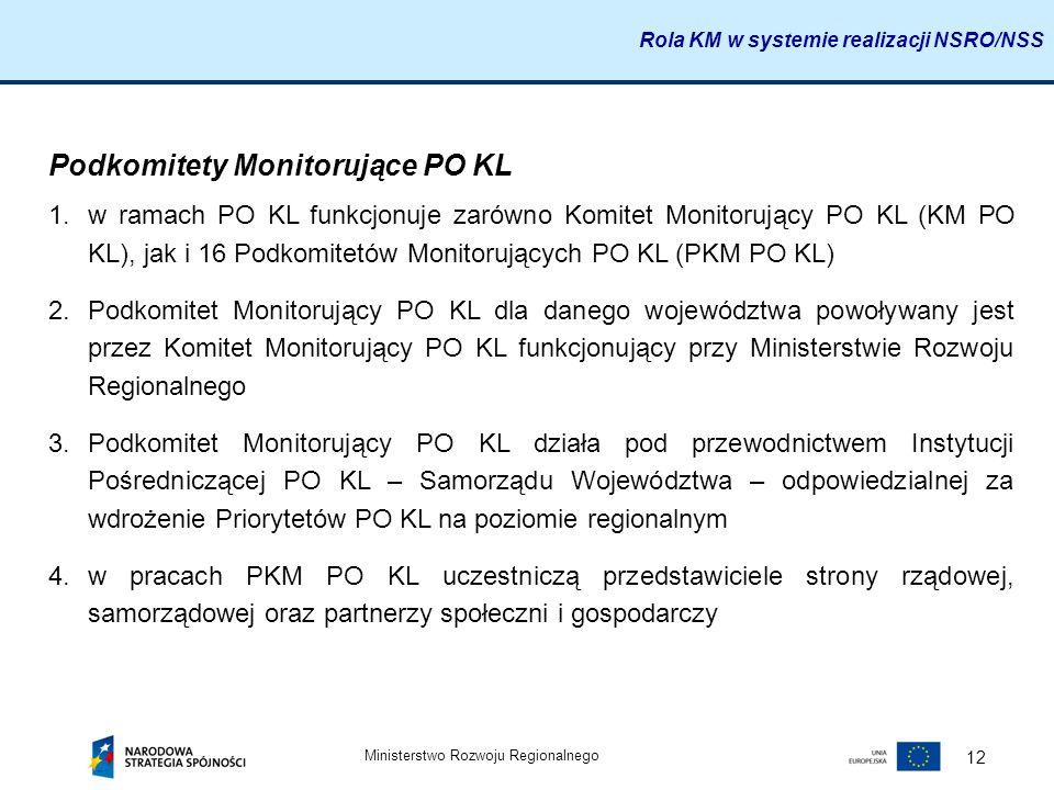 Ministerstwo Rozwoju Regionalnego 12 Podkomitety Monitorujące PO KL 1.w ramach PO KL funkcjonuje zarówno Komitet Monitorujący PO KL (KM PO KL), jak i