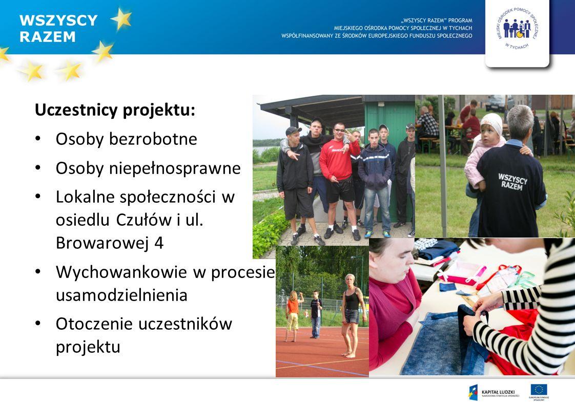 Uczestnicy projektu: Osoby bezrobotne Osoby niepełnosprawne Lokalne społeczności w osiedlu Czułów i ul.