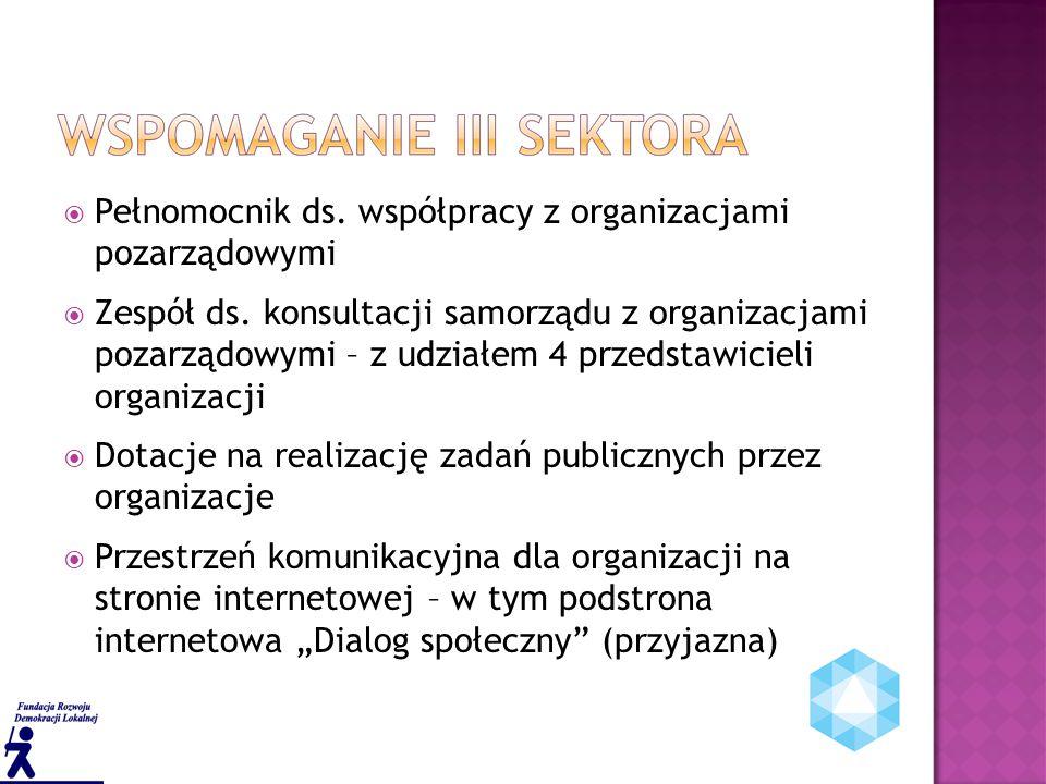  Pełnomocnik ds. współpracy z organizacjami pozarządowymi  Zespół ds.