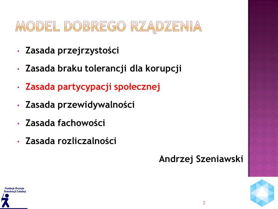 Zasada przejrzystości Zasada braku tolerancji dla korupcji Zasada partycypacji społecznej Zasada przewidywalności Zasada fachowości Zasada rozliczalności Andrzej Szeniawski 2