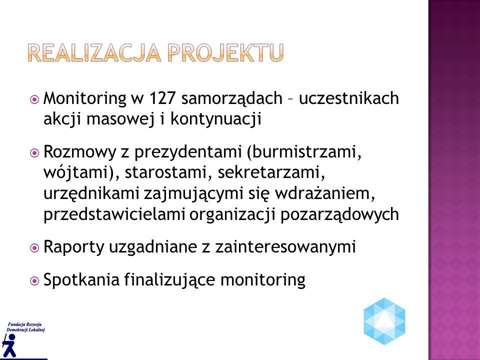  Monitoring w 127 samorządach – uczestnikach akcji masowej i kontynuacji  Rozmowy z prezydentami (burmistrzami, wójtami), starostami, sekretarzami, urzędnikami zajmującymi się wdrażaniem, przedstawicielami organizacji pozarządowych  Raporty uzgadniane z zainteresowanymi  Spotkania finalizujące monitoring