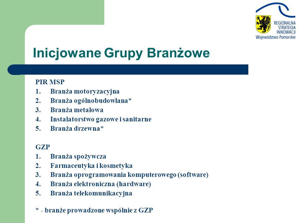Utworzenie w regionie grup branżowych firm innowacyjnych – zadanie 2.1.