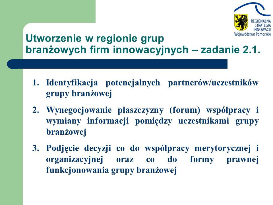 Utworzenie w regionie grup branżowych firm innowacyjnych – zadanie 2.1. 1.Identyfikacja potencjalnych partnerów/uczestników grupy branżowej 2.Wynegocj