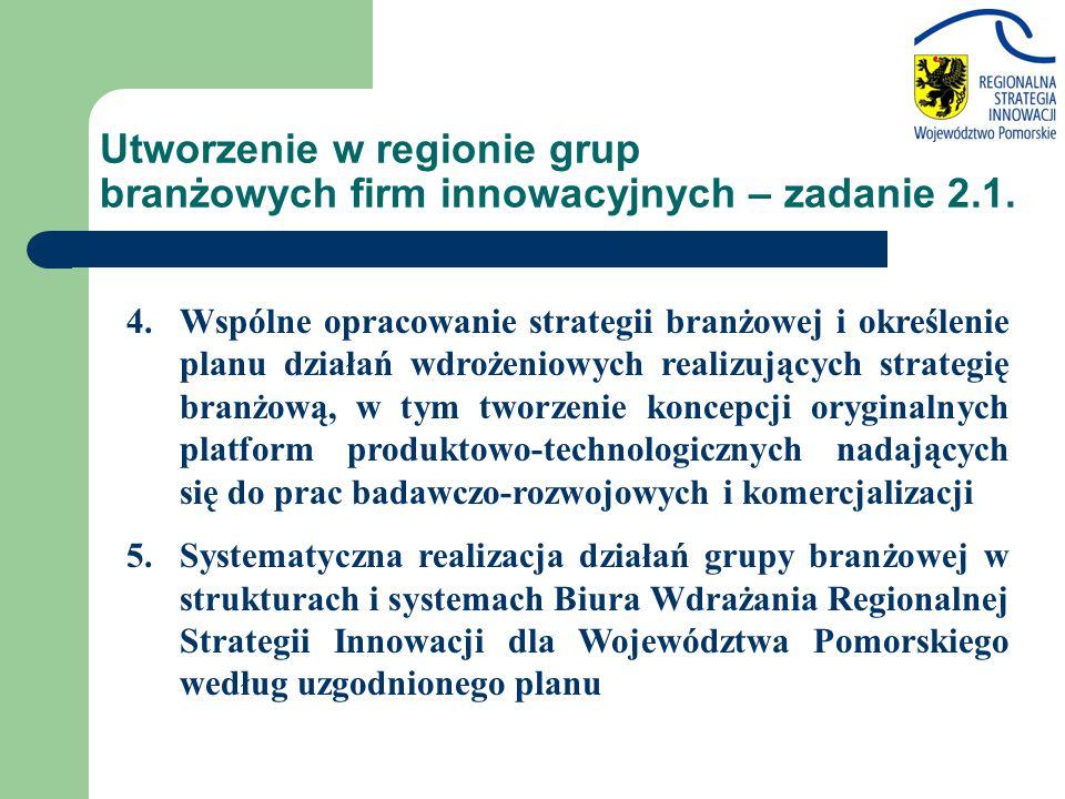 Utworzenie w regionie grup branżowych firm innowacyjnych – zadanie 2.1. 4.Wspólne opracowanie strategii branżowej i określenie planu działań wdrożenio