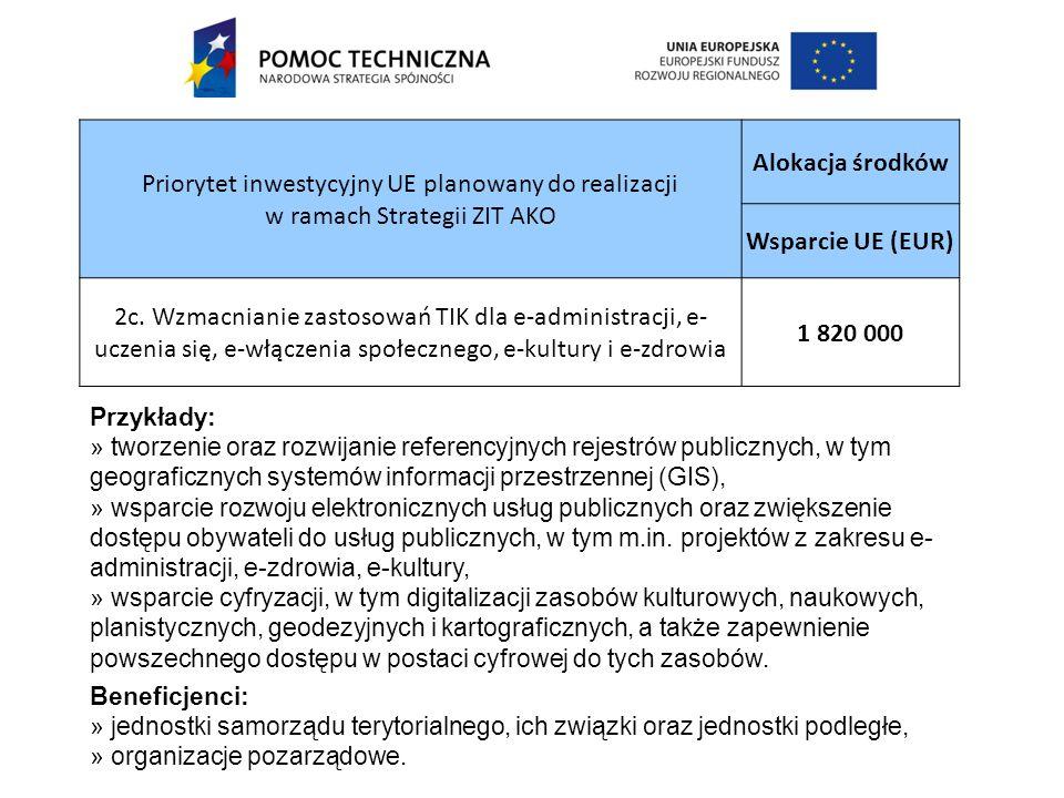 Priorytet inwestycyjny UE planowany do realizacji w ramach Strategii ZIT AKO Alokacja środków Wsparcie UE (EUR) 2c.