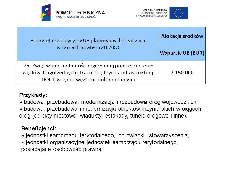 Priorytet inwestycyjny UE planowany do realizacji w ramach Strategii ZIT AKO Alokacja środków Wsparcie UE (EUR) 7b.