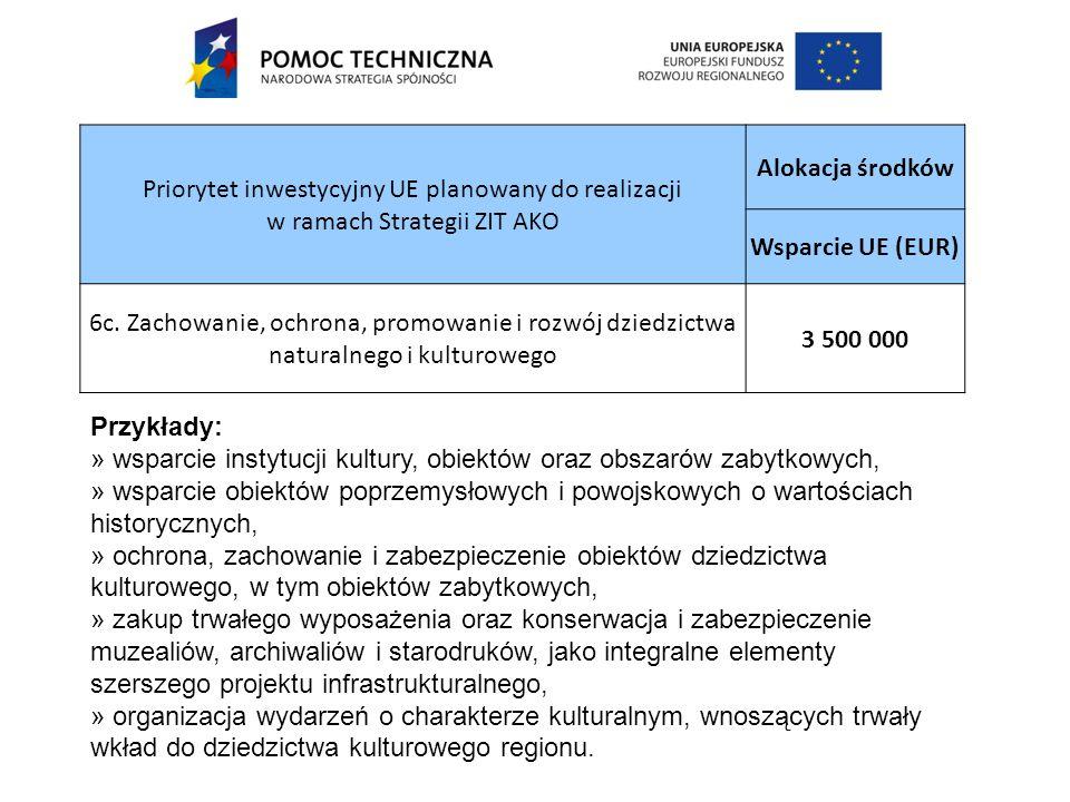 Priorytet inwestycyjny UE planowany do realizacji w ramach Strategii ZIT AKO Alokacja środków Wsparcie UE (EUR) 6c.