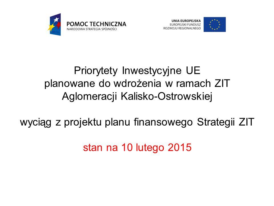 Priorytety Inwestycyjne UE planowane do wdrożenia w ramach ZIT Aglomeracji Kalisko-Ostrowskiej wyciąg z projektu planu finansowego Strategii ZIT stan na 10 lutego 2015