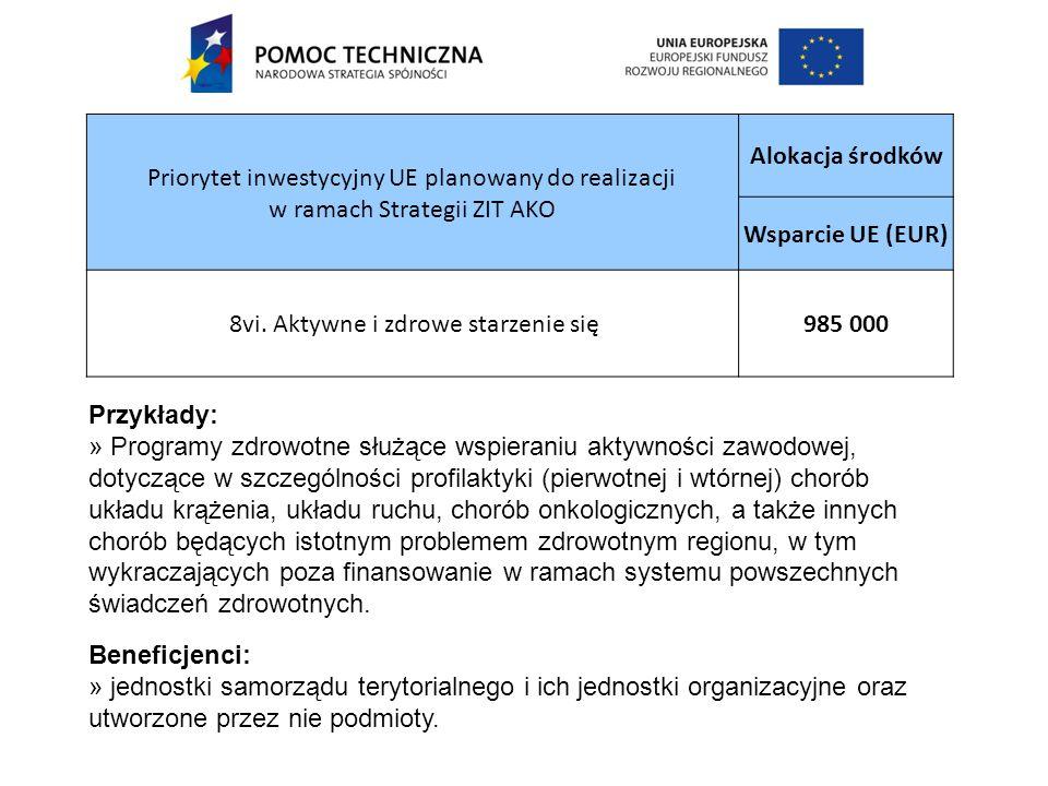 Priorytet inwestycyjny UE planowany do realizacji w ramach Strategii ZIT AKO Alokacja środków Wsparcie UE (EUR) 8vi.