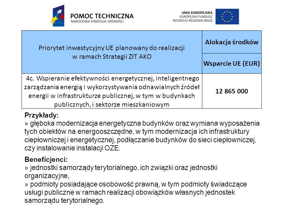Priorytet inwestycyjny UE planowany do realizacji w ramach Strategii ZIT AKO Alokacja środków Wsparcie UE (EUR) 4c.