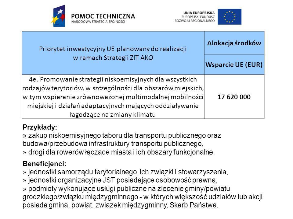 Priorytet inwestycyjny UE planowany do realizacji w ramach Strategii ZIT AKO Alokacja środków Wsparcie UE (EUR) 4e.