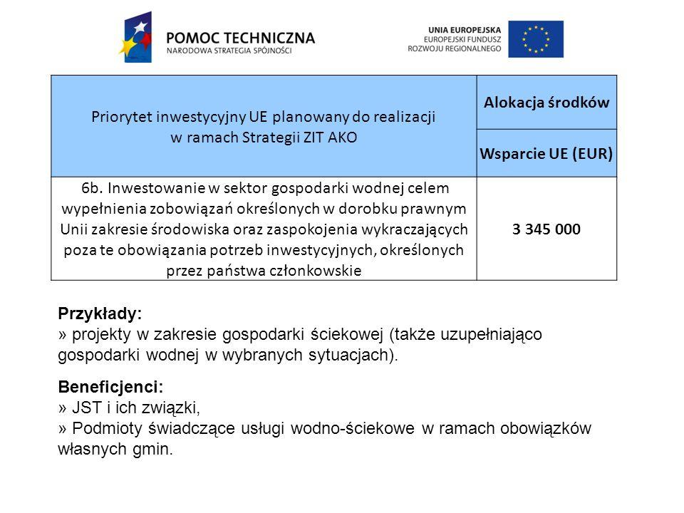 Priorytet inwestycyjny UE planowany do realizacji w ramach Strategii ZIT AKO Alokacja środków Wsparcie UE (EUR) 6b.