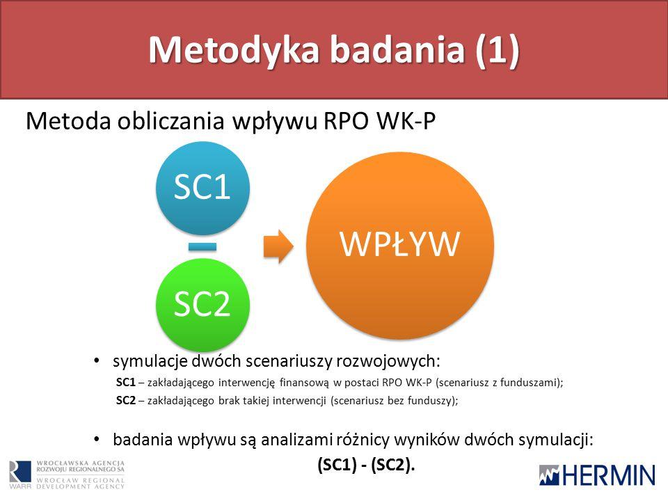Metodyka badania (1) Metoda obliczania wpływu RPO WK-P SC1SC2 WPŁYW symulacje dwóch scenariuszy rozwojowych: SC1 – zakładającego interwencję finansową w postaci RPO WK-P (scenariusz z funduszami); SC2 – zakładającego brak takiej interwencji (scenariusz bez funduszy); badania wpływu są analizami różnicy wyników dwóch symulacji: (SC1) - (SC2).