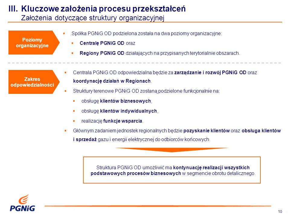 10 III. Kluczowe założenia procesu przekształceń Założenia dotyczące struktury organizacyjnej  Spółka PGNiG OD podzielona została na dwa poziomy orga