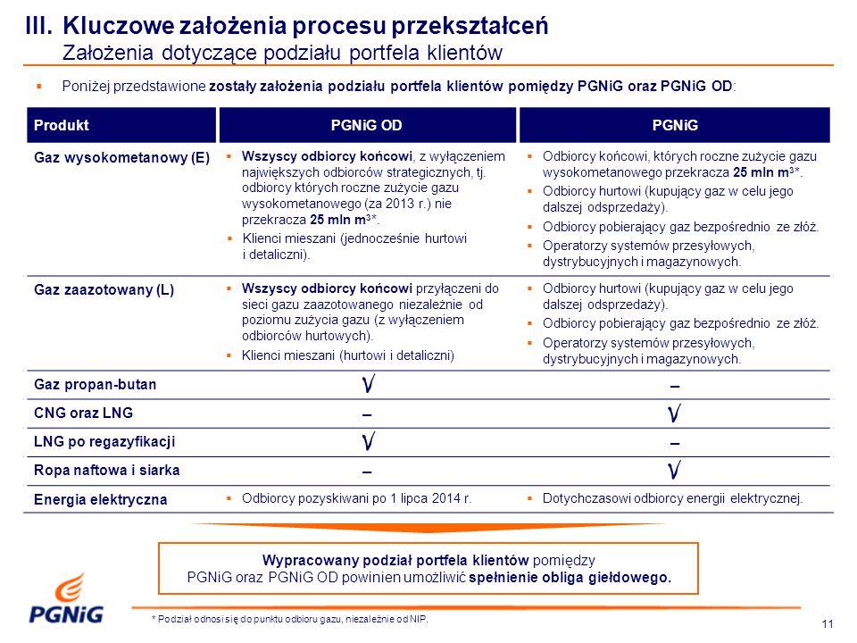 11  Poniżej przedstawione zostały założenia podziału portfela klientów pomiędzy PGNiG oraz PGNiG OD: ProduktPGNiG ODPGNiG Gaz wysokometanowy (E)  Ws