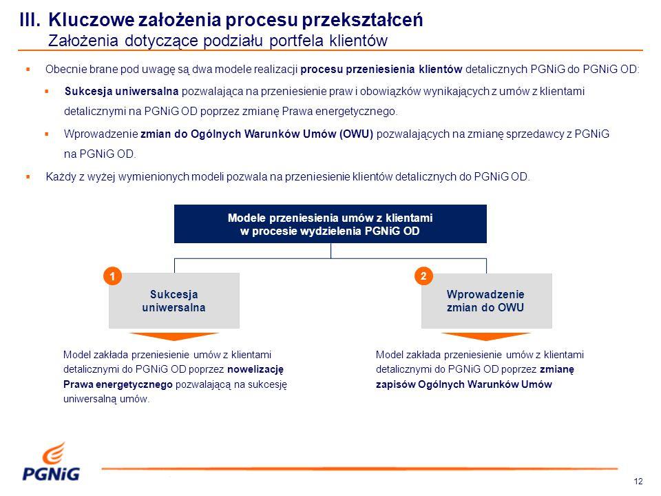 12  Obecnie brane pod uwagę są dwa modele realizacji procesu przeniesienia klientów detalicznych PGNiG do PGNiG OD:  Sukcesja uniwersalna pozwalając