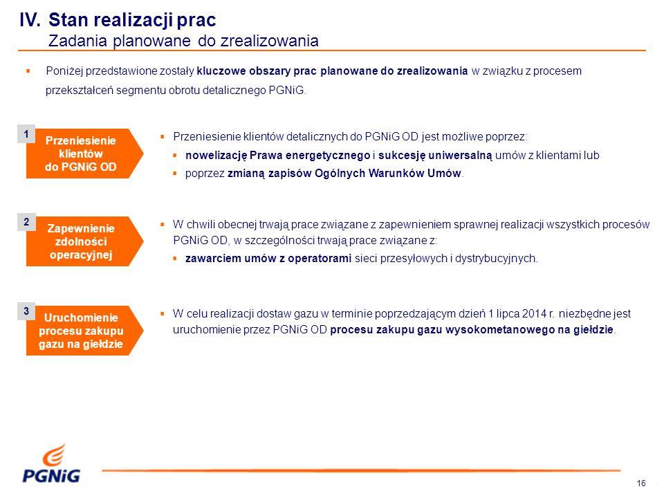 16 IV. Stan realizacji prac Zadania planowane do zrealizowania  Poniżej przedstawione zostały kluczowe obszary prac planowane do zrealizowania w zwią
