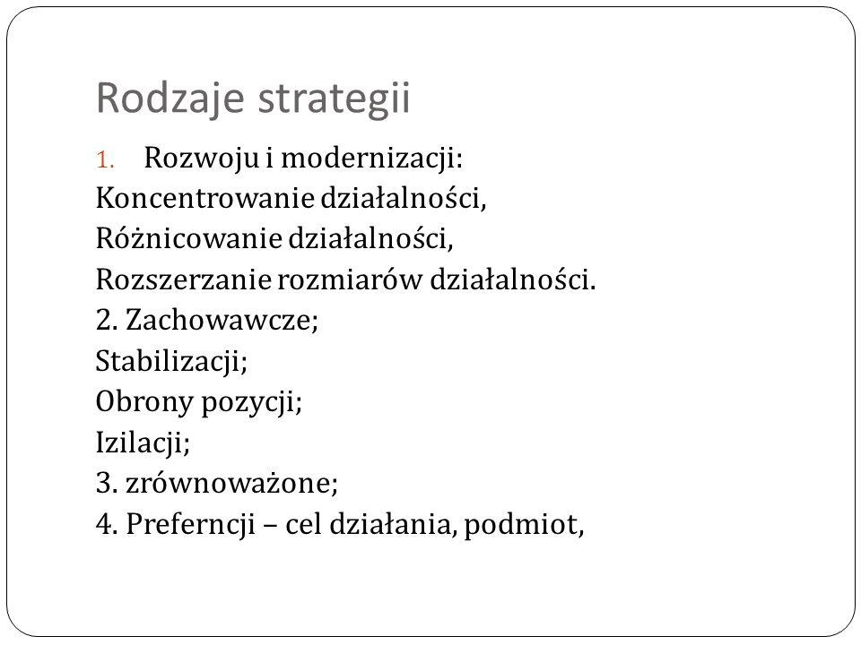 Rodzaje strategii 1. Rozwoju i modernizacji: Koncentrowanie działalności, Różnicowanie działalności, Rozszerzanie rozmiarów działalności. 2. Zachowawc