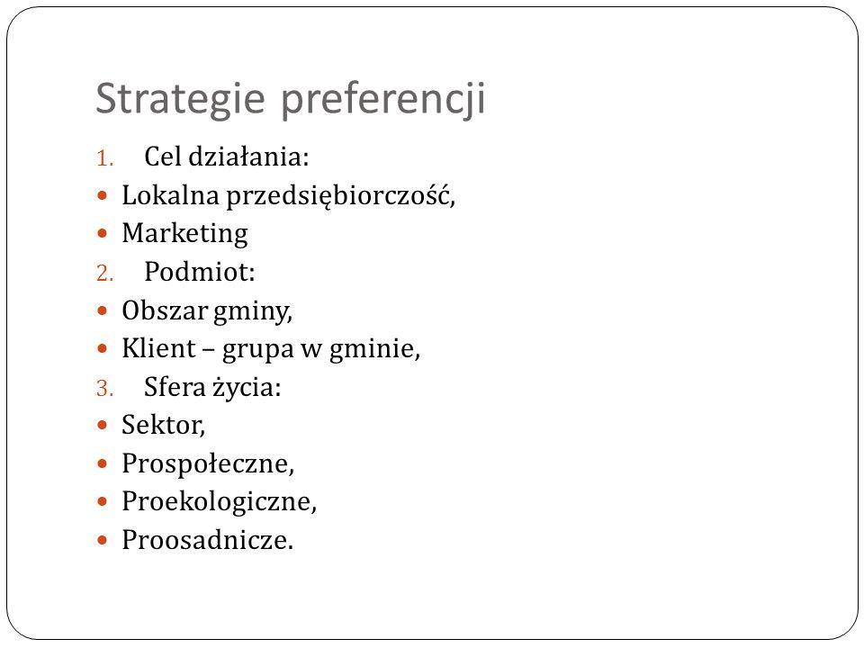 Strategie preferencji 1. Cel działania: Lokalna przedsiębiorczość, Marketing 2. Podmiot: Obszar gminy, Klient – grupa w gminie, 3. Sfera życia: Sektor
