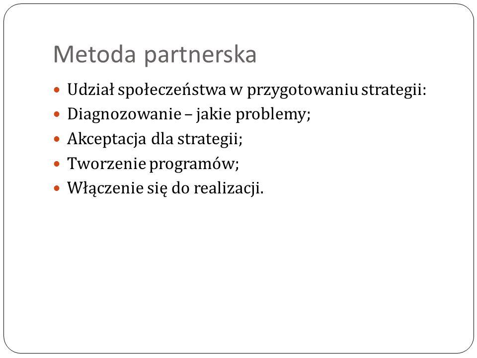 Metoda partnerska Udział społeczeństwa w przygotowaniu strategii: Diagnozowanie – jakie problemy; Akceptacja dla strategii; Tworzenie programów; Włącz