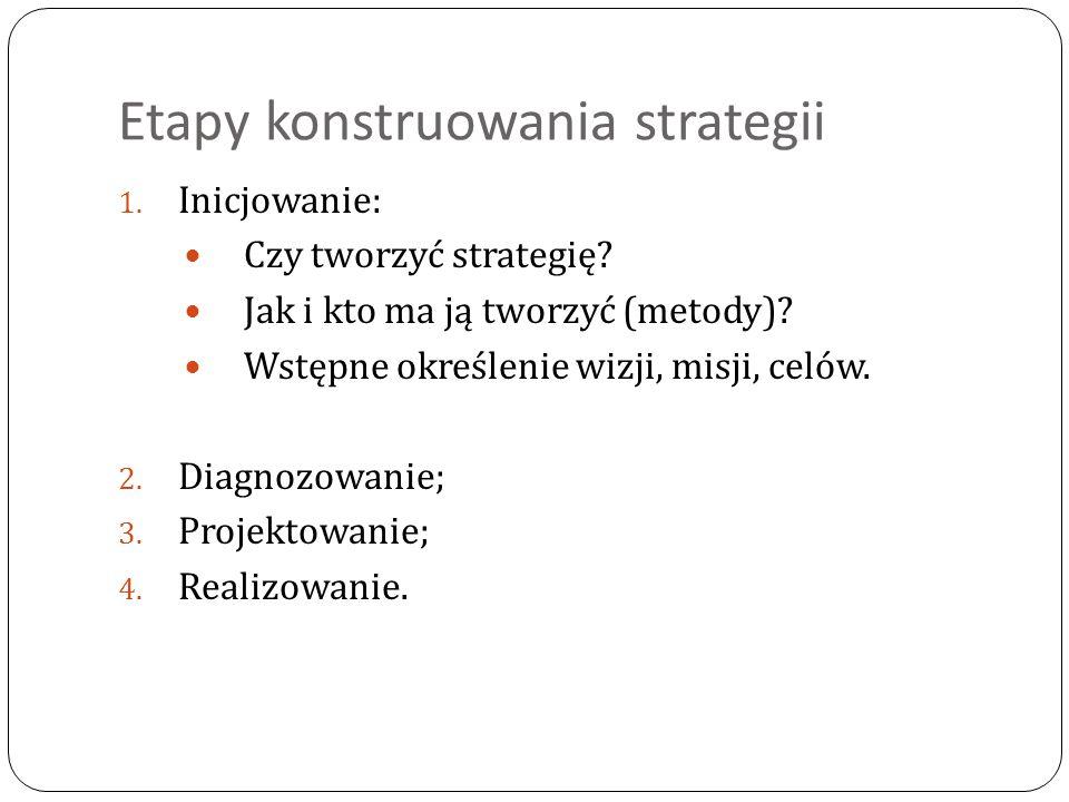 Etapy konstruowania strategii 1. Inicjowanie: Czy tworzyć strategię? Jak i kto ma ją tworzyć (metody)? Wstępne określenie wizji, misji, celów. 2. Diag