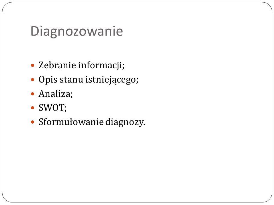 Diagnozowanie Zebranie informacji; Opis stanu istniejącego; Analiza; SWOT; Sformułowanie diagnozy.