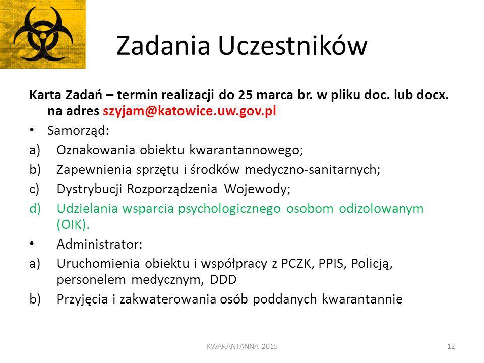 Zadania Uczestników Karta Zadań – termin realizacji do 25 marca br. w pliku doc. lub docx. na adres szyjam@katowice.uw.gov.pl Samorząd: a)Oznakowania