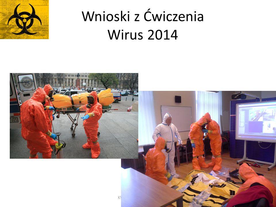 Wnioski z Ćwiczenia Wirus 2014 KWARANTANNA 20153