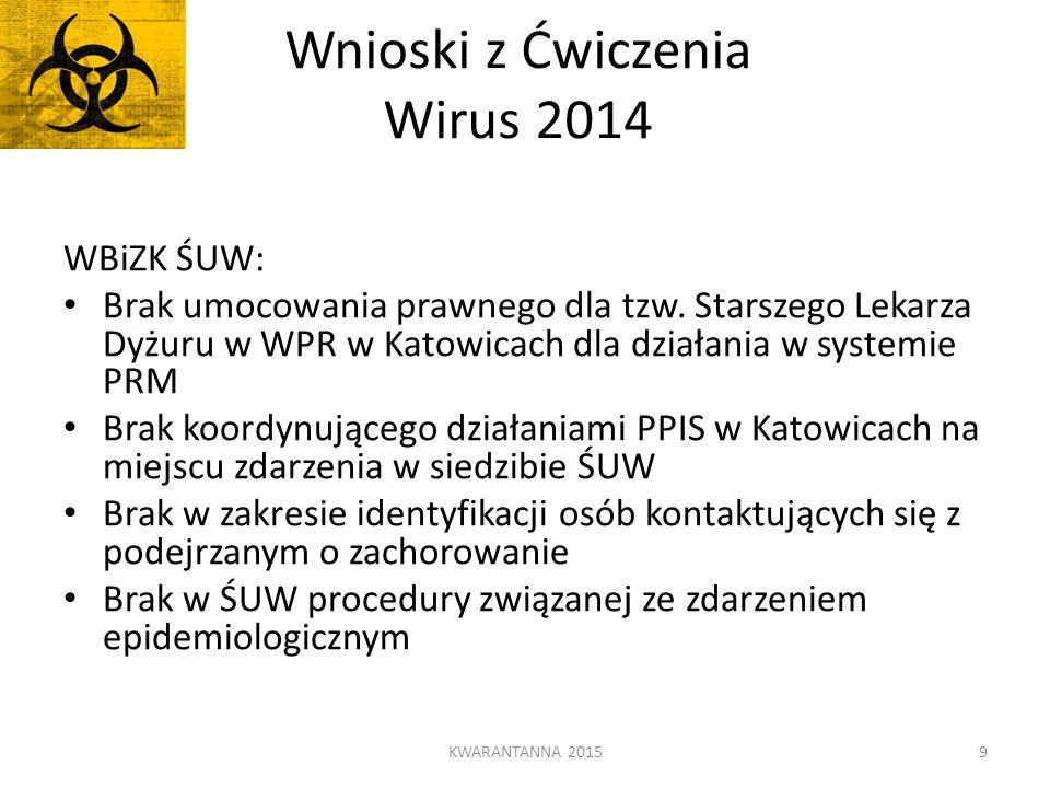 Wnioski z Ćwiczenia Wirus 2014 WBiZK ŚUW: Brak umocowania prawnego dla tzw. Starszego Lekarza Dyżuru w WPR w Katowicach dla działania w systemie PRM B