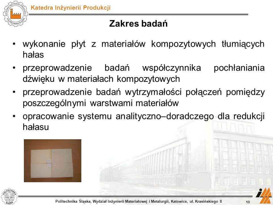 Katedra Inżynierii Produkcji Zakres badań wykonanie płyt z materiałów kompozytowych tłumiących hałas przeprowadzenie badań współczynnika pochłaniania