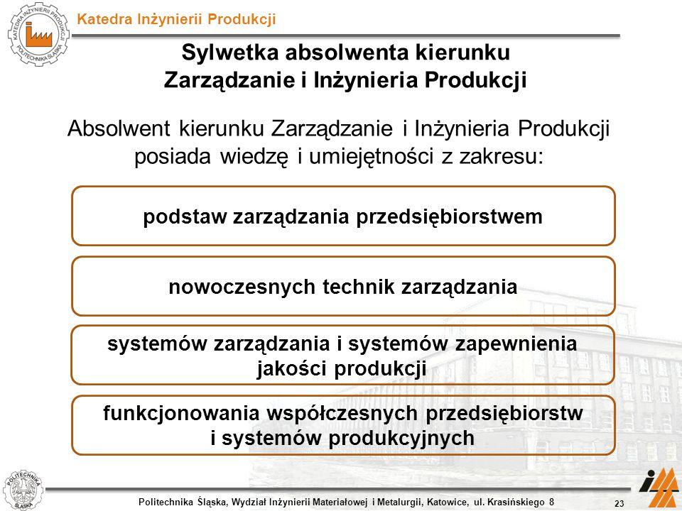 Katedra Inżynierii Produkcji Absolwent kierunku Zarządzanie i Inżynieria Produkcji posiada wiedzę i umiejętności z zakresu: 23 Politechnika Śląska, Wy