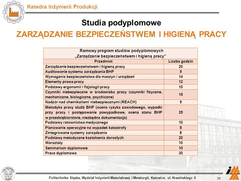 Katedra Inżynierii Produkcji Studia podyplomowe ZARZĄDZANIE BEZPIECZEŃSTWEM I HIGIENĄ PRACY Politechnika Śląska, Wydział Inżynierii Materiałowej i Met