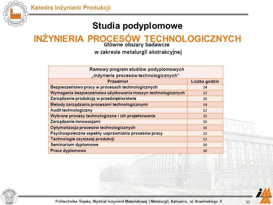 Katedra Inżynierii Produkcji Studia podyplomowe INŻYNIERIA PROCESÓW TECHNOLOGICZNYCH Politechnika Śląska, Wydział Inżynierii Materiałowej i Metalurgii