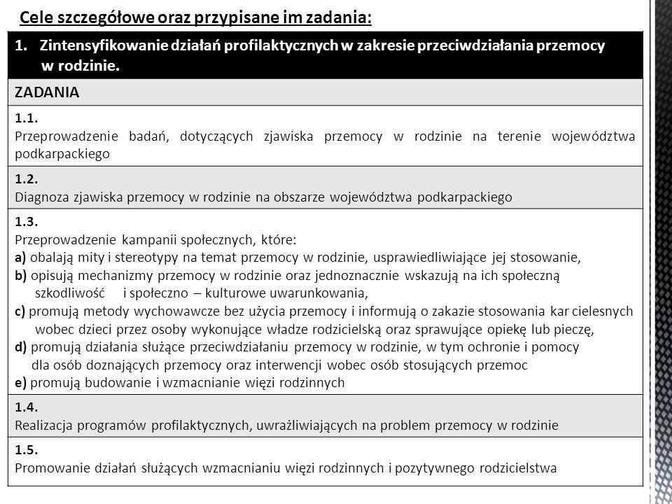 Cele szczegółowe oraz przypisane im zadania: 1.Zintensyfikowanie działań profilaktycznych w zakresie przeciwdziałania przemocy w rodzinie. ZADANIA 1.1