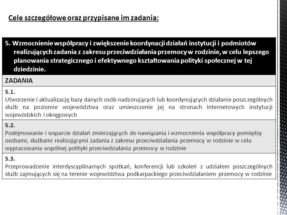 Cele szczegółowe oraz przypisane im zadania: 5. Wzmocnienie współpracy i zwiększenie koordynacji działań instytucji i podmiotów realizujących zadania